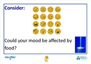 Could your mood