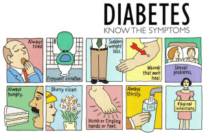 Diabetes symptoms cartoon